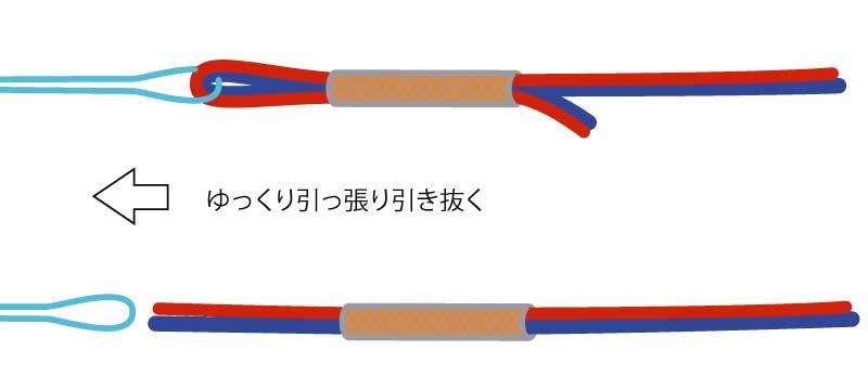 マスターチューブ 使い方 3