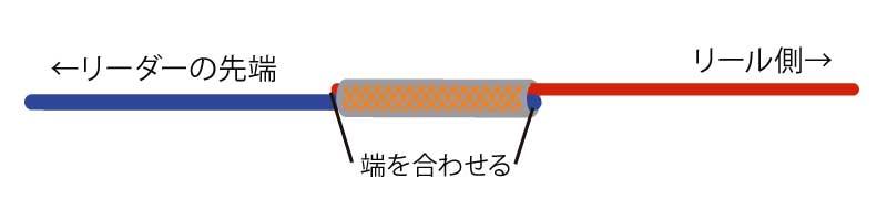 マスターチューブ 使い方 4